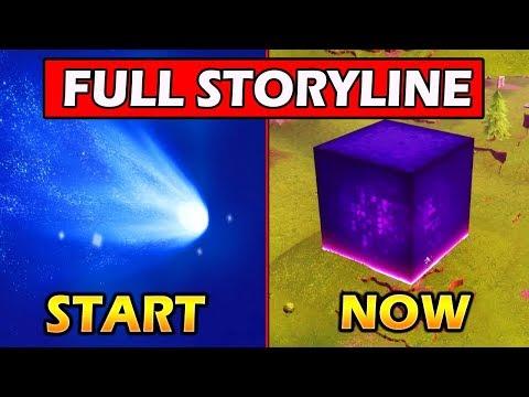 [FULL] FORTNITE STORYLINE (Season 1 - Season 5) EXPLAINED! COMET to CUBE!
