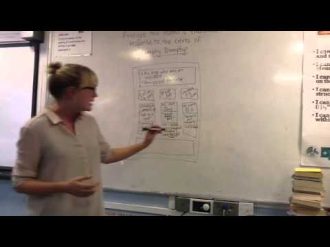 planning-an-essay:-the-box-plan