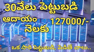New business ideas in telugu Small business ideas in telugu 30thousand Investment one lakh profit
