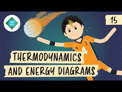 Thermodynamics and Energy Diagrams: Crash Course Organic Chemistry #15