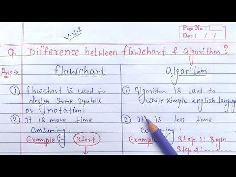 Difference between Flowchart and Algorithm | Flowchart Vs Algorithm | Learn Coding