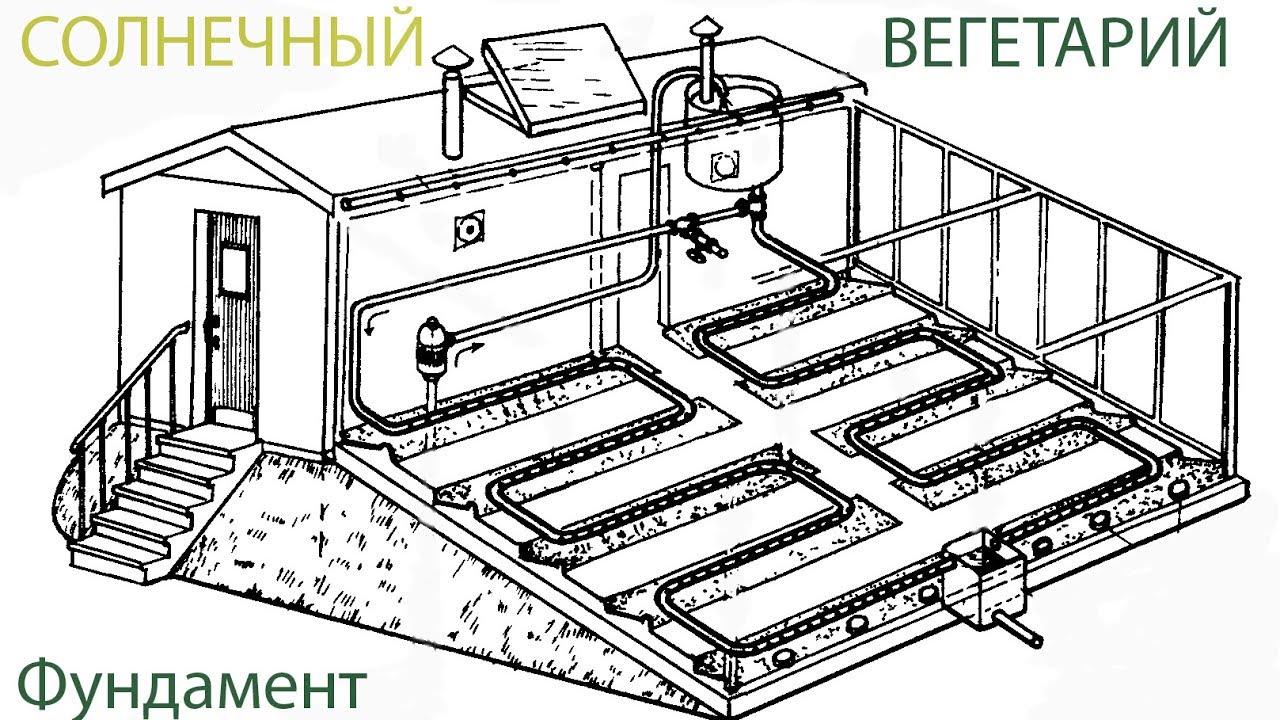 Системы проветривания и отопления в солнечном вегетарии