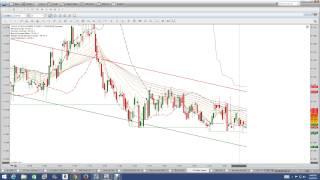 Nadex|Nadex Binary Options Trading Signals|Best Binary Options Trading Strategy