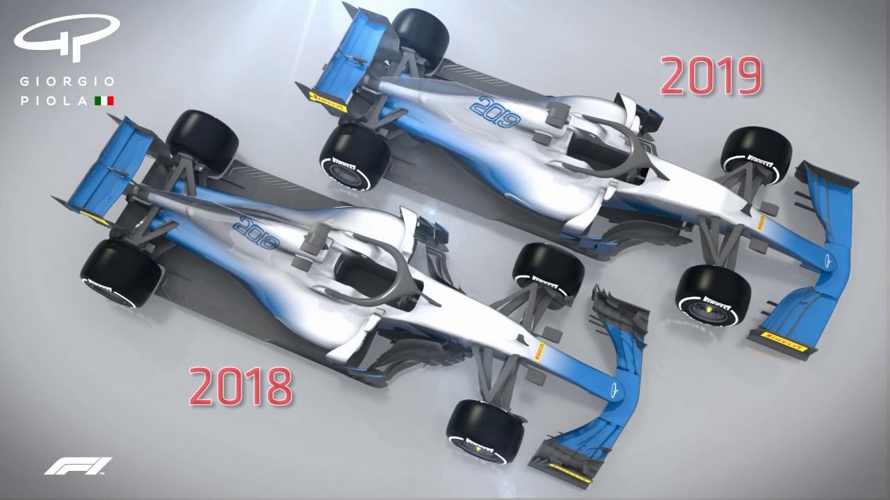 Risultati immagini per f1 2019