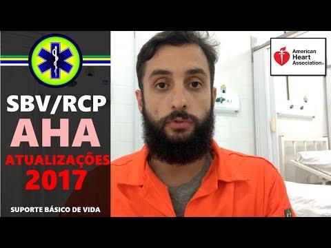 SBV/RCP ATUALIZAÇÕES AHA 2017 (ÚLTIMAS NOVIDADES)
