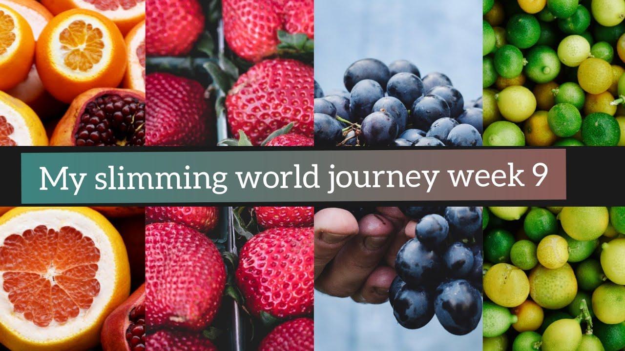 Slimming journey my world