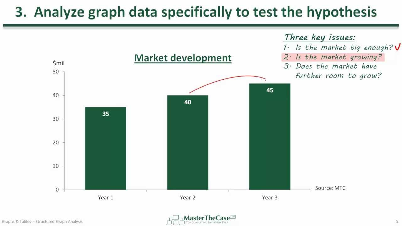 case interview graph table analysis in hd video masterthecase case interview graph table analysis in hd video masterthecase com