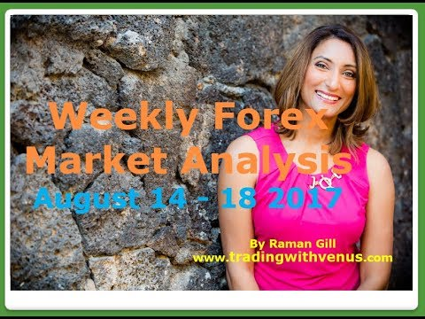 Weekly Forex Market Analysis August 14   18 2017