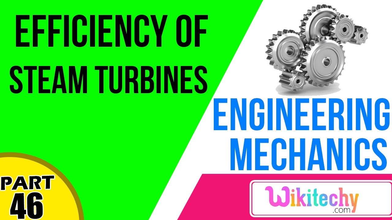Efficiency of steam turbines mechanical engineering interview questions and answers
