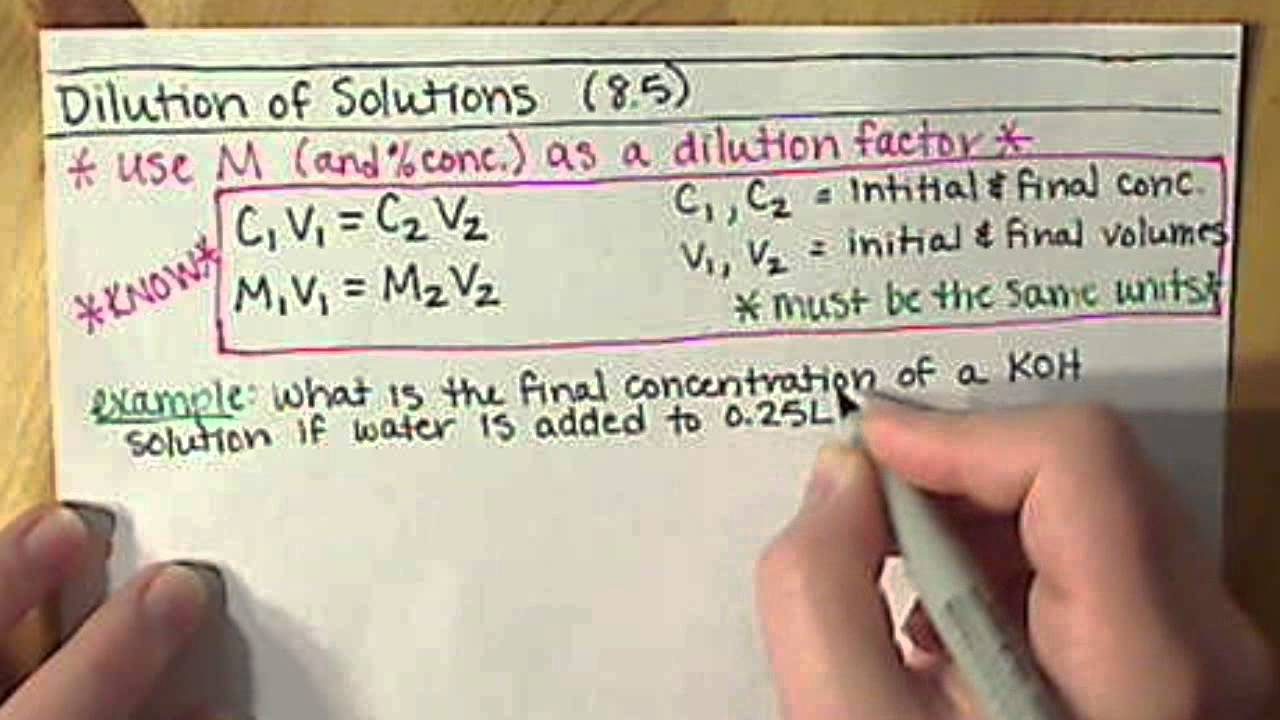how to make a 5x dilution