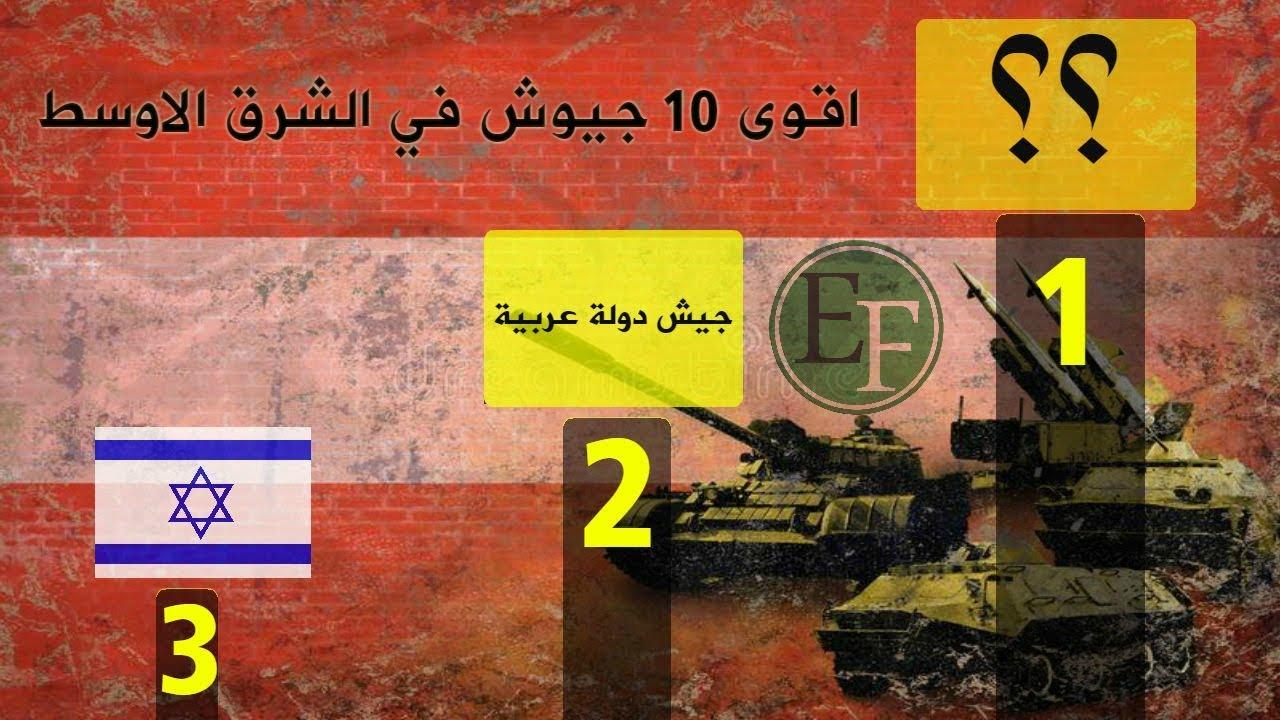 ترتيب أقوى 10 جيوش في الشرق الأوسط وفقا للمنظمة العالمية Youtube