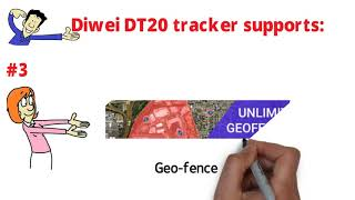 DT20 Compact Hidden Car GPS Tracker Vehicle Status Remote Monitoring Device Launched