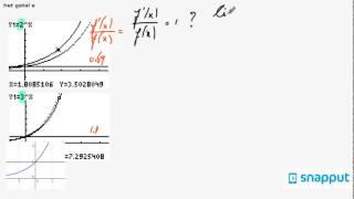 Het getal van Euler. Een afleiding.