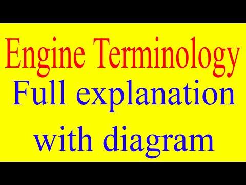 Engine terminology- TDC,BDC,Bore,cylinder,Stroke,Suction volume,Compression ratio,L/D ratio,valves
