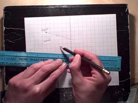 Drawing A Ray Diagram For A Plane Mirror Youtube