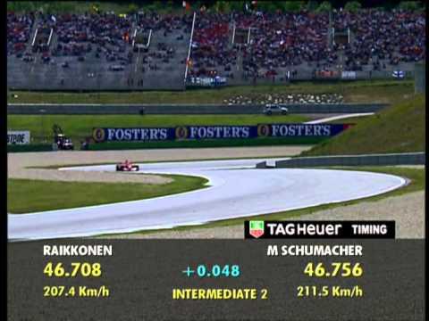 Michael Schumacher 2003 A1 Ring Austria Pole Lap