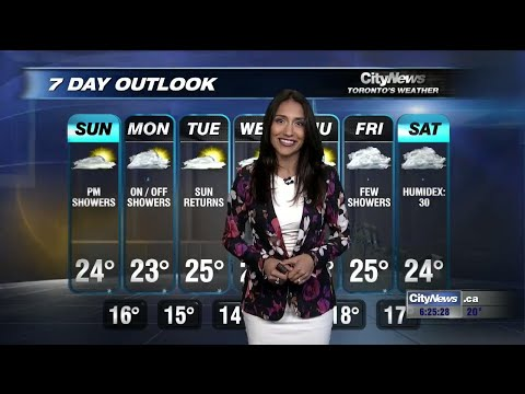 Cool and wet weather for the long weekend