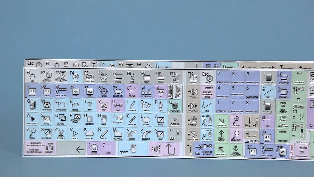 ADOBE INDESIGN KEYBOARD STICKER