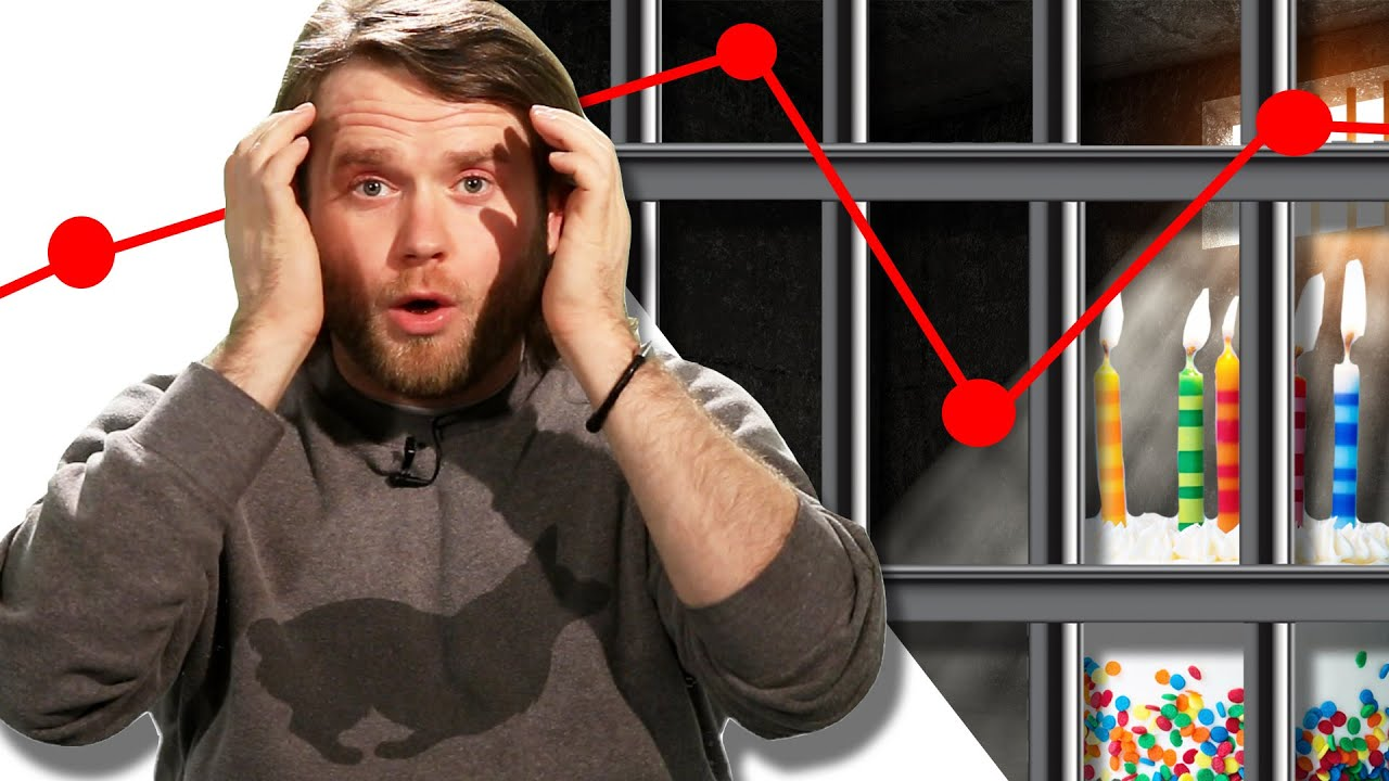 I Got Sent To Jail On My Birthday