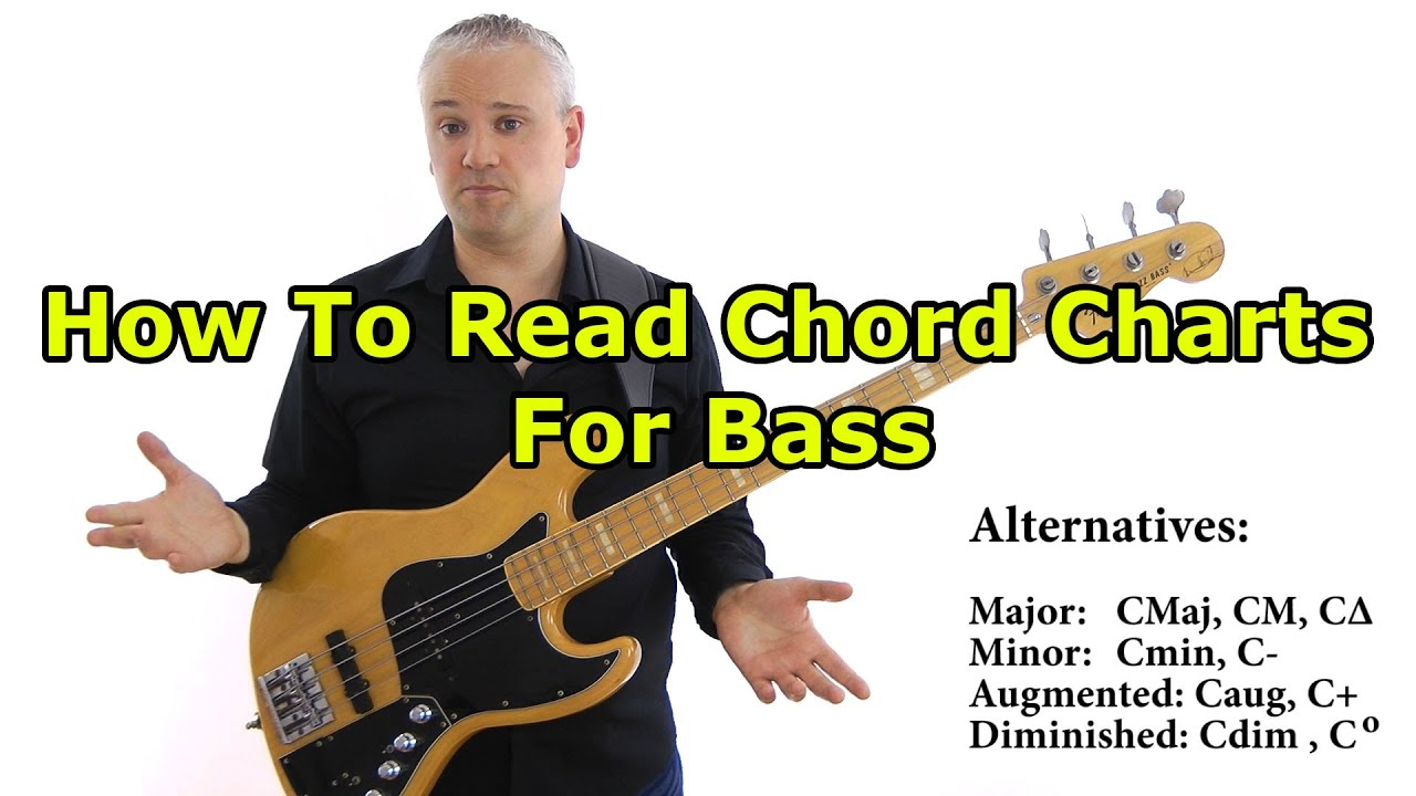 Reading Chord Symbols For Bass Beginners Youtube