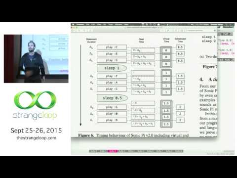 """""""Beating Threads - live coding with real time"""" by Sam Aaron"""