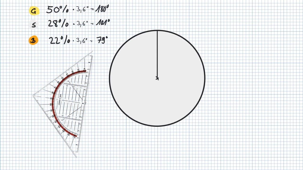 mathe prozentangaben im kreisdiagramm darstellen so gelingt 39 s ganz leicht youtube. Black Bedroom Furniture Sets. Home Design Ideas