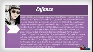 Justin Bieber french presentation