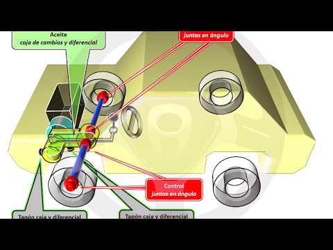 INTRODUCCIÓN A LA TECNOLOGÍA DEL AUTOMÓVIL - Módulo 8 (15/20)