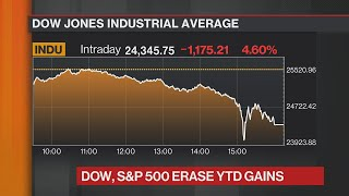 Evercore ISI's Debusschere Says Dow's Plunge Had Hints of 'Flash Crash'