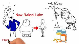 New School Labz- Thermogenic Fat Burner Pills - Advanced Natural Weight Loss Supplement (2017)
