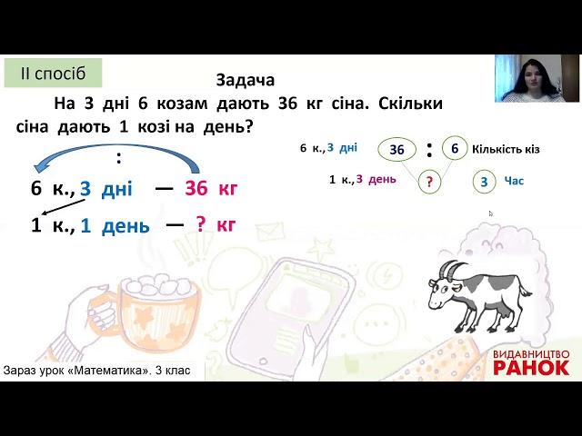 3 клас. Математика. Задачі на подвійне зведення до одиниці