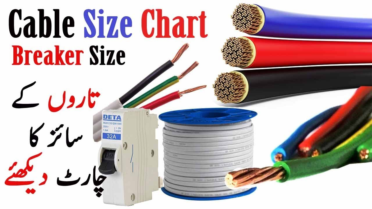 How To Cable Size Chart