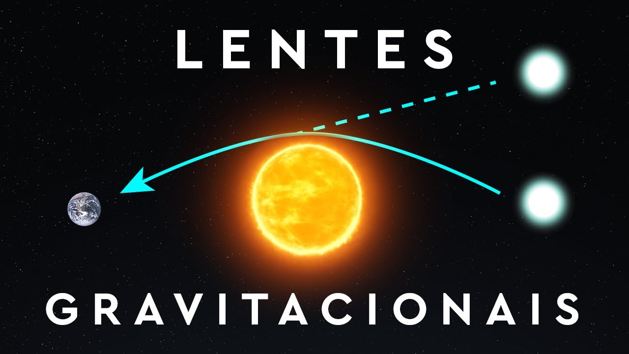 Lentes Gravitacionais Explicadas