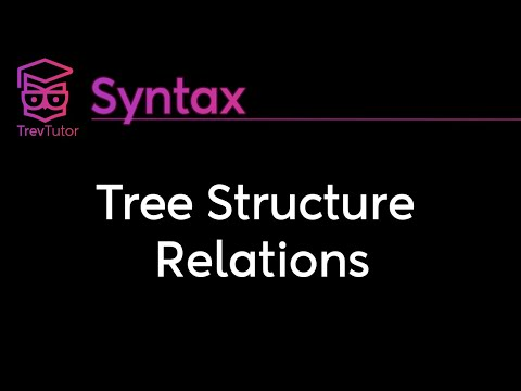 [Syntax] Tree Structure Relations and C-Command