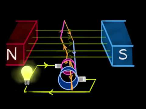 Electric generator (A.C. & D.C.) | Magnetic effects of current | Khan Academy