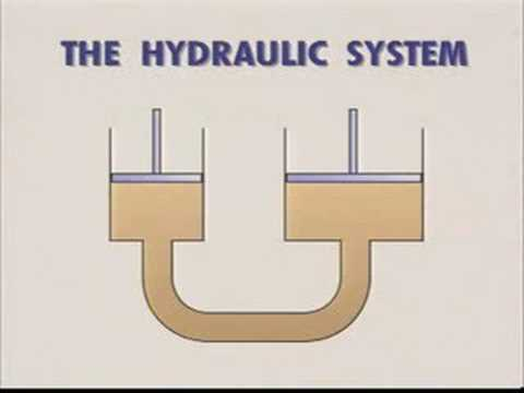 hydraulic and pneumatic part 1