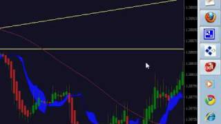 2010-02-04 | EU Short | 0 Pips | Forex Trading Example