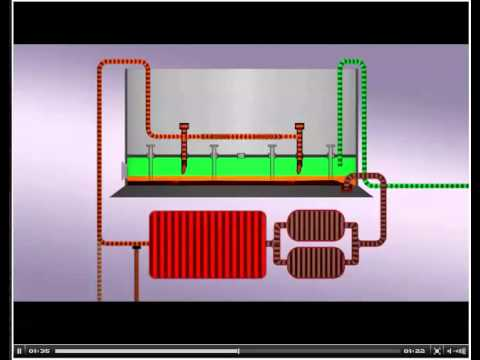 SC60A Animated Cleaning of Crude Oil Storage Tank
