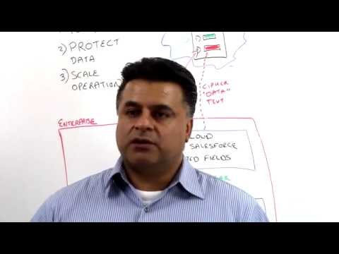 Dos Dosanjh CipherCloud Global Telecom Solution