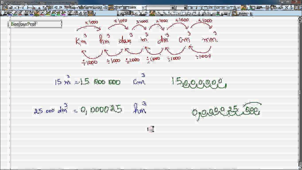 Secondaire 3 qu bec 6 5 la conversion d 39 unit s de mesure for Tableau de conversion