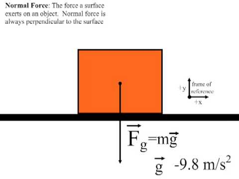 how to find when an object is at rest quadratic