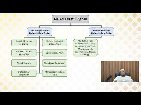 Cara Menghidupkan & Tanda-Tanda Malam Lailatul Qadar   Ustadz. Dr. Didik Hariyanto Lc., M.P.I.