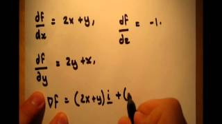 Equation of Tangent Plane to a Surface at a Point Example #1