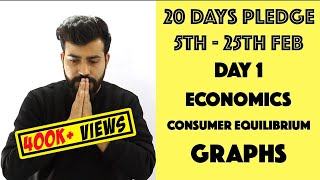 Day- 1 Consumer's Equilibrium - Graphs - class 12th #20dayspledge #commercebaba