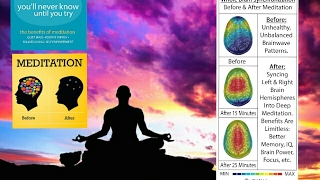meditation explained