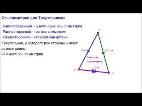 Геометрия 8 класс. Ось симметрии треугольников