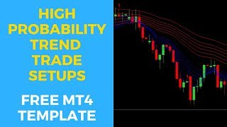 Daryl Guppy Trend Trading Using GMMA and OGT Price Action Indicator + FREE MT4 Template