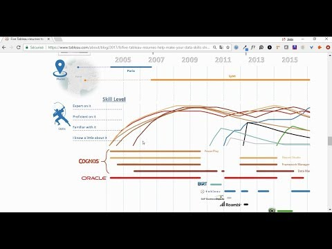 create your interactive resume in tableau public youtube