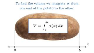 Cross-sectional area, volume, and integration