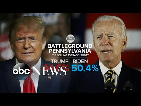 Six for the Win: Pennsylvania voters share their thoughts ahead of the election | ABC News